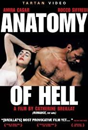 Anatomie de l'enfer