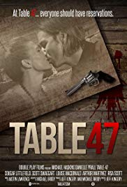 Table 47